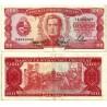 (47) Uruguay. 1967. 100 Pesos (MBC-)