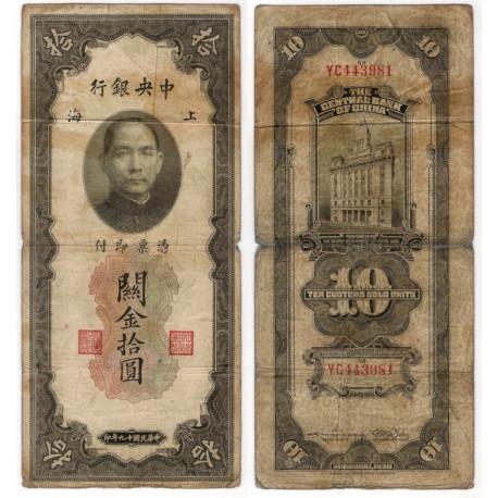 (327) China. 1930. 10 Custom Gold Units (BC-)